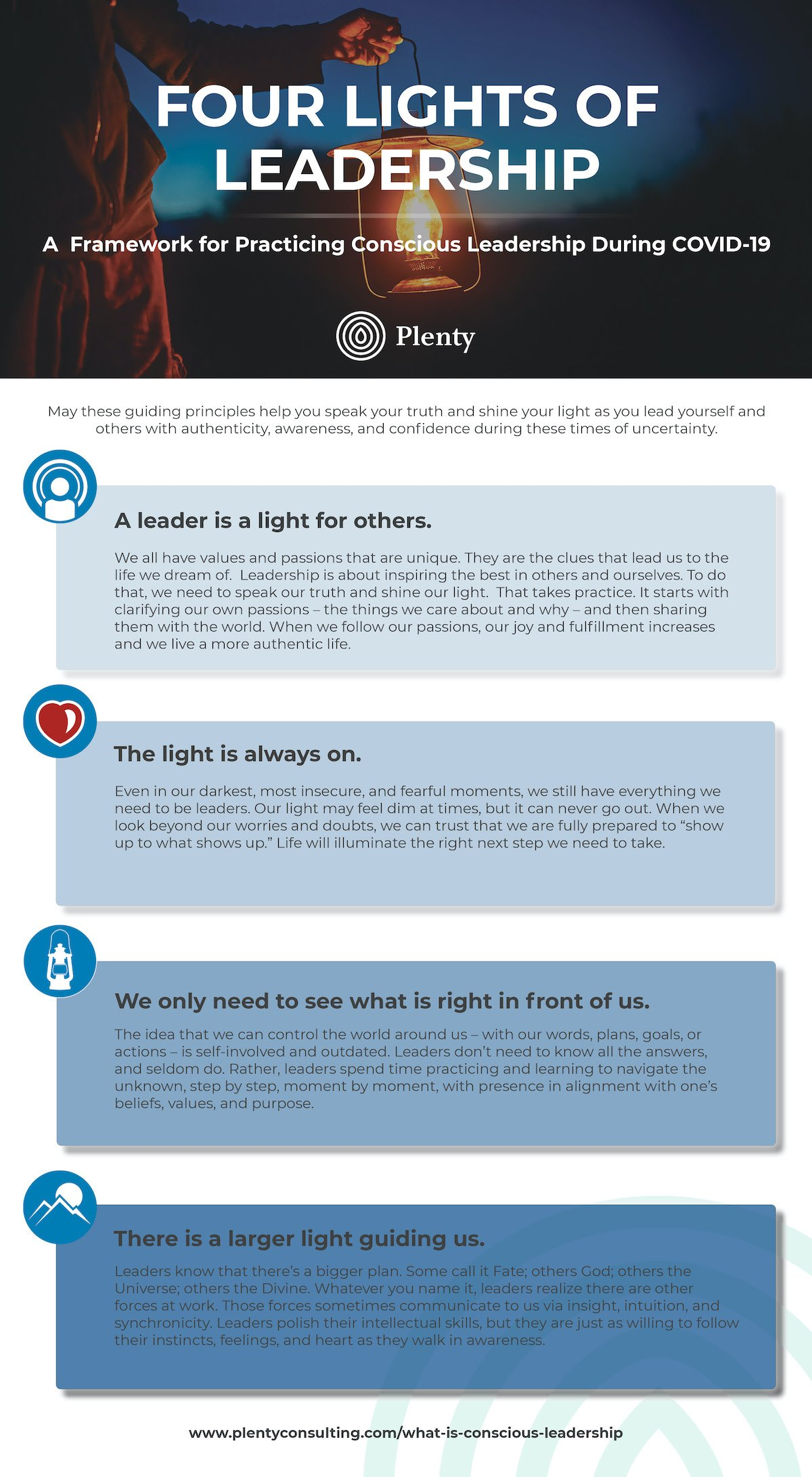 Four Lights of Leadership Infographic