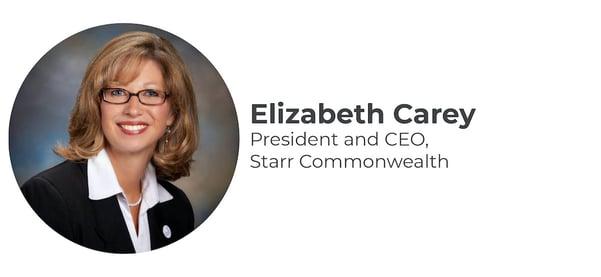 Elizabeth Carey