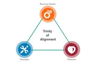 TrinityOfAlignment-redo2V2.jpg