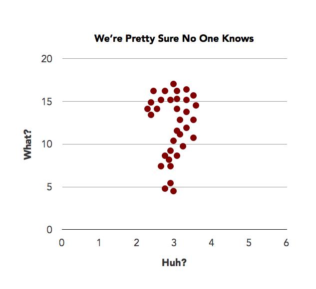 question-graph
