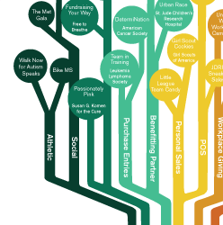 family-tree-resources-page-cropped.png